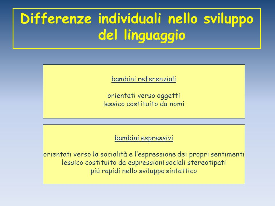 Differenze individuali nello sviluppo del linguaggio