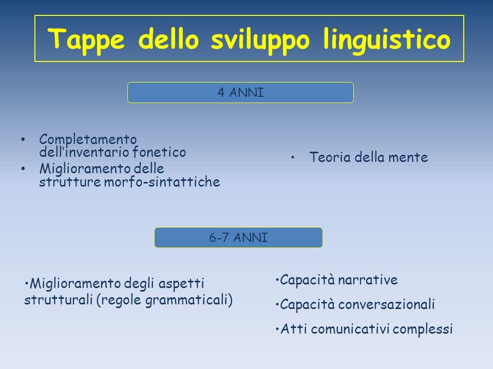 Tappe dello sviluppo linguistico