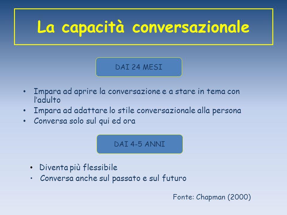 La capacità conversazionale