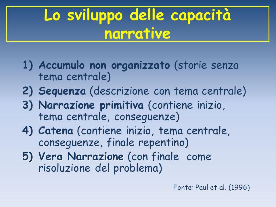 Lo sviluppo delle capacità narrative