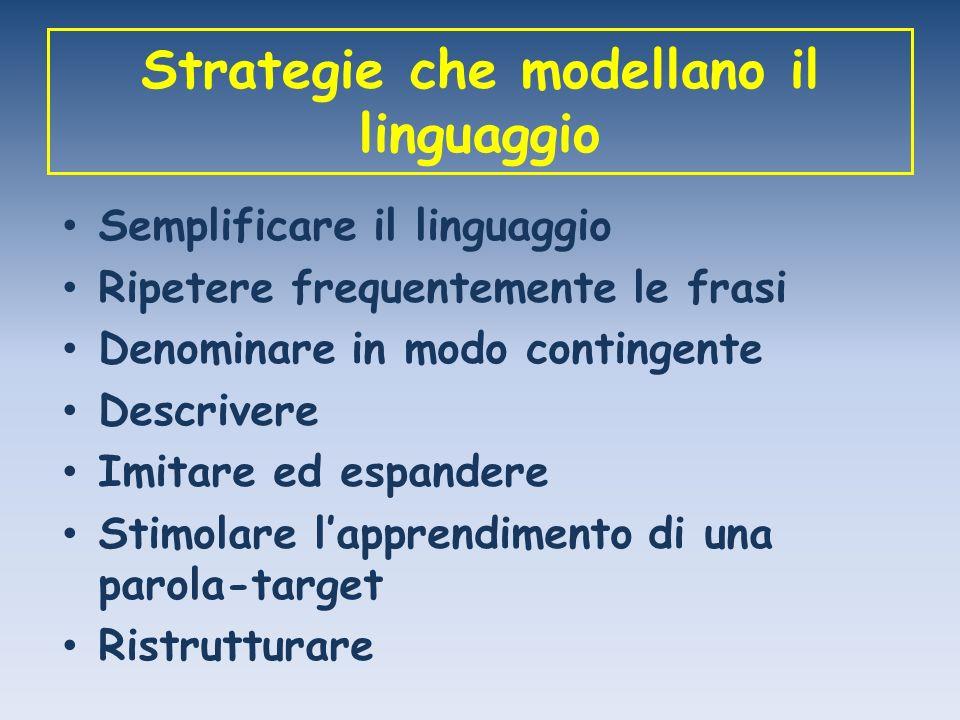 Strategie che modellano il linguaggio