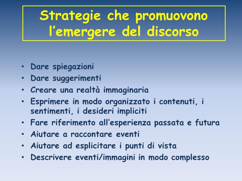 Strategie che promuovono l'emergere del discorso