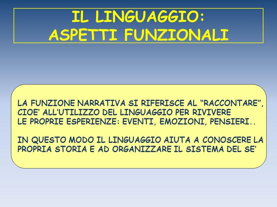 IL LINGUAGGIO: ASPETTI FUNZIONALI