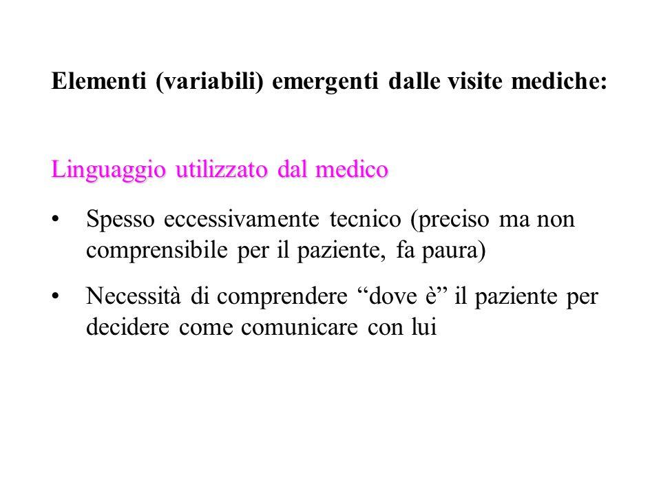 Elementi (variabili) emergenti dalle visite mediche: