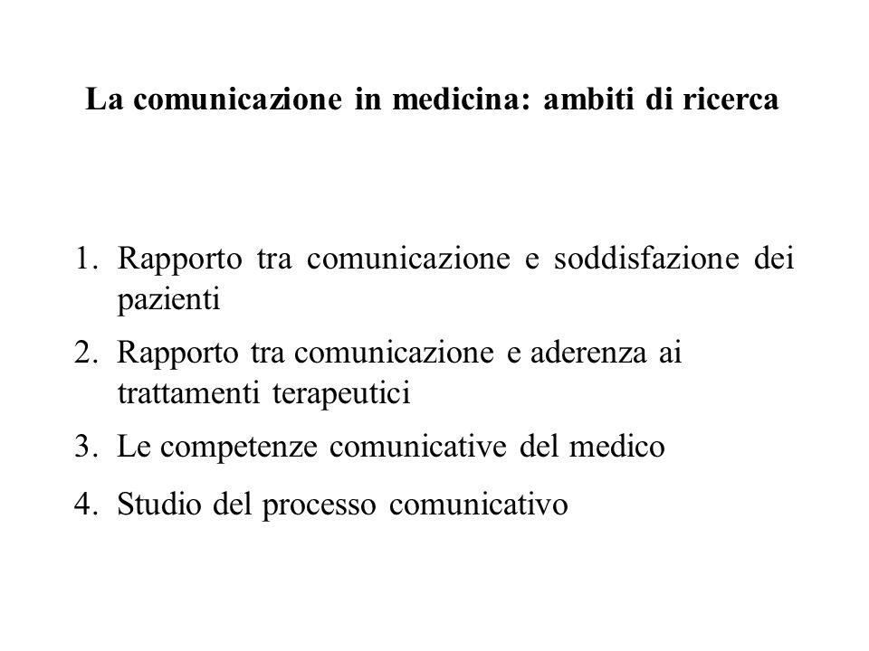 La comunicazione in medicina: ambiti di ricerca