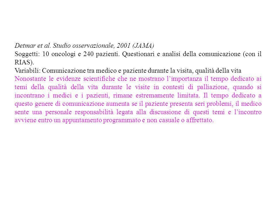 Detmar et al. Studio osservazionale, 2001 (JAMA)