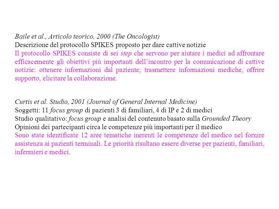 Baile et al., Articolo teorico, 2000 (The Oncologist)