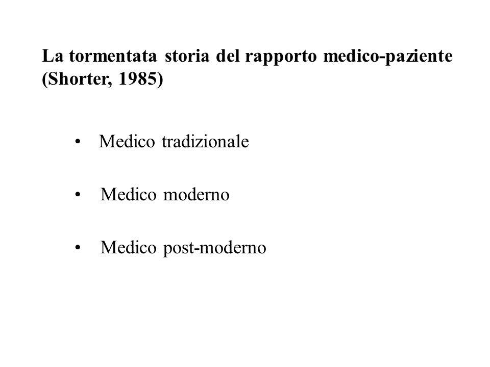 La tormentata storia del rapporto medico-paziente (Shorter, 1985)