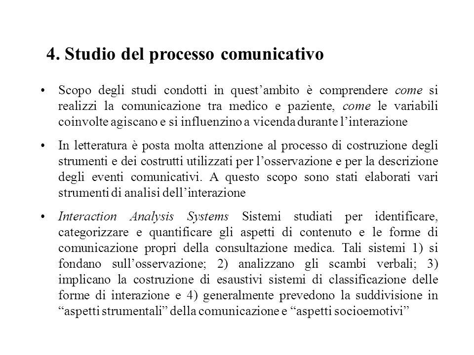 4. Studio del processo comunicativo