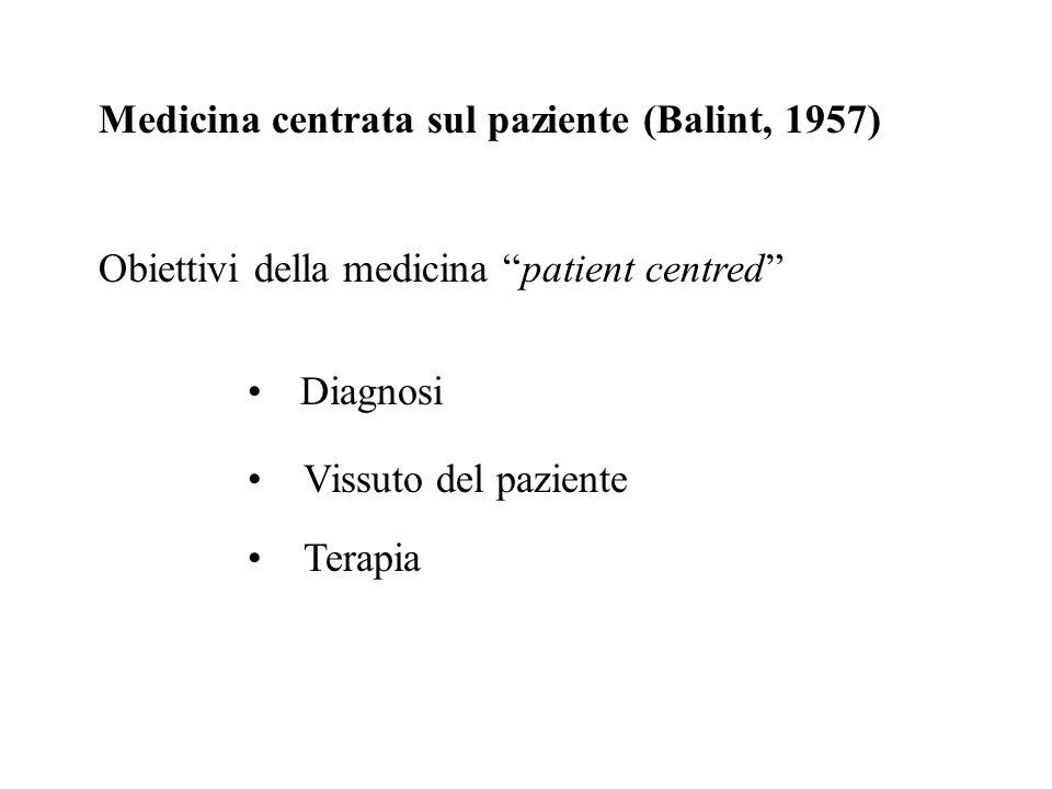 Medicina centrata sul paziente (Balint, 1957)