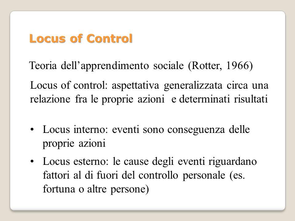 Locus of Control Teoria dell'apprendimento sociale (Rotter, 1966)