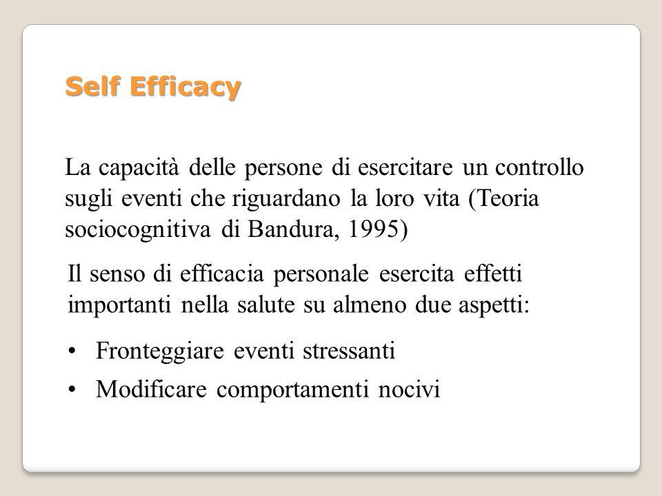 Self Efficacy La capacità delle persone di esercitare un controllo sugli eventi che riguardano la loro vita (Teoria sociocognitiva di Bandura, 1995)
