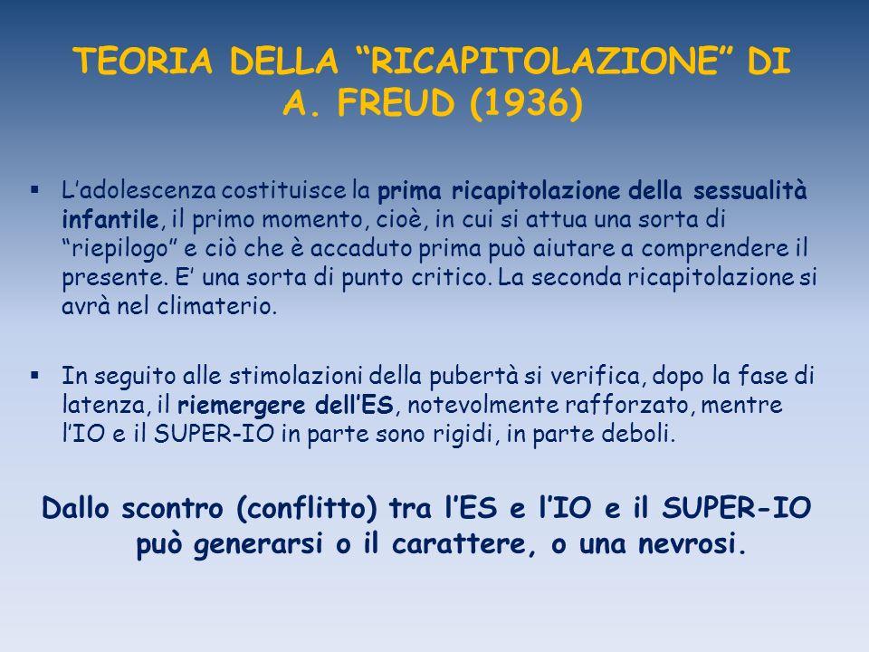 TEORIA DELLA RICAPITOLAZIONE DI A. FREUD (1936)