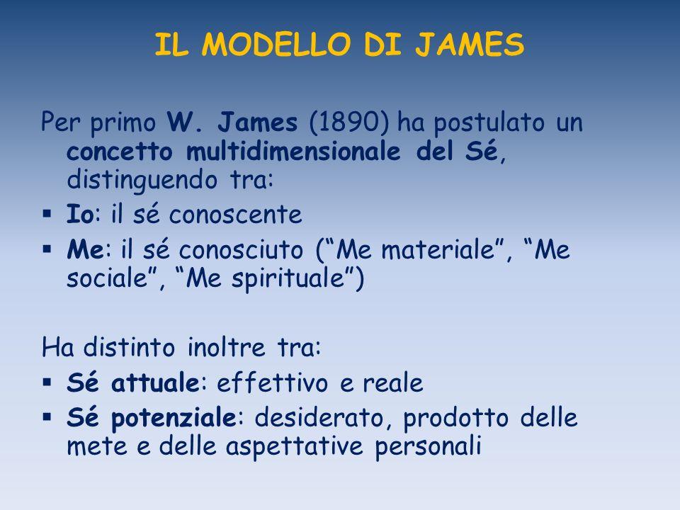 IL MODELLO DI JAMES Per primo W. James (1890) ha postulato un concetto multidimensionale del Sé, distinguendo tra: