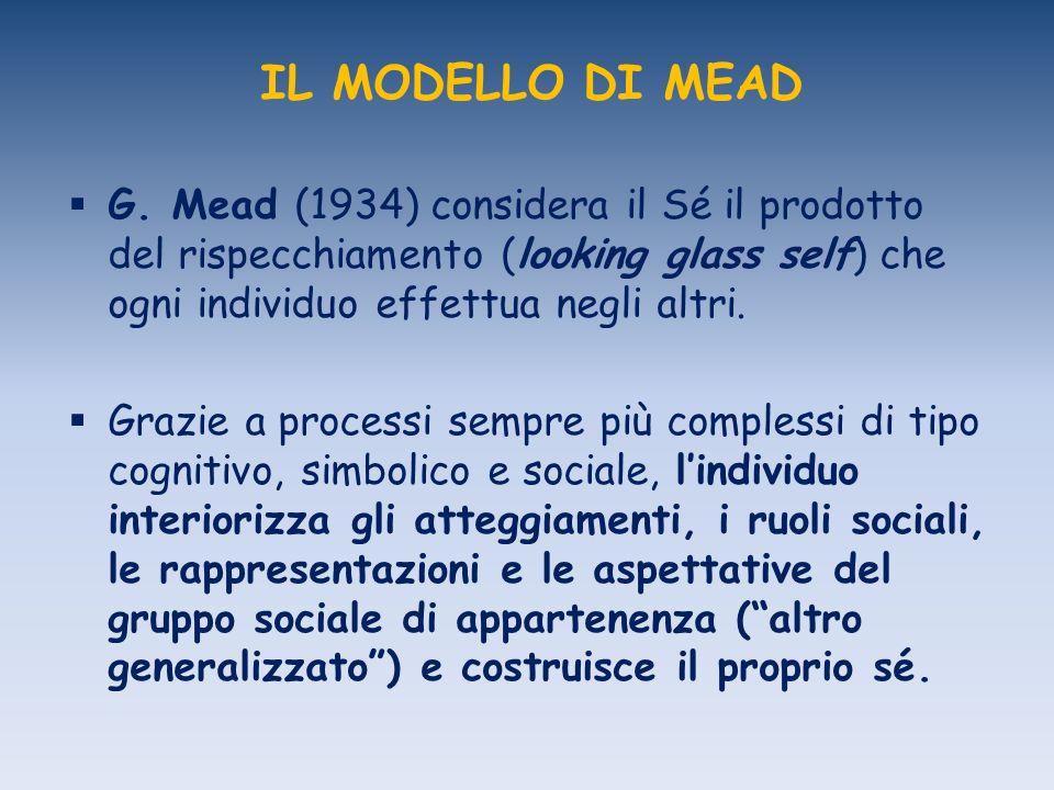 IL MODELLO DI MEAD G. Mead (1934) considera il Sé il prodotto del rispecchiamento (looking glass self) che ogni individuo effettua negli altri.