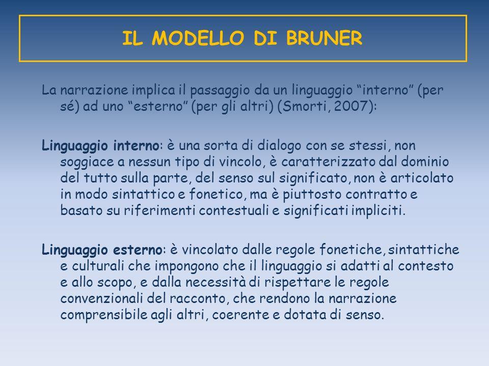 IL MODELLO DI BRUNER La narrazione implica il passaggio da un linguaggio interno (per sé) ad uno esterno (per gli altri) (Smorti, 2007):