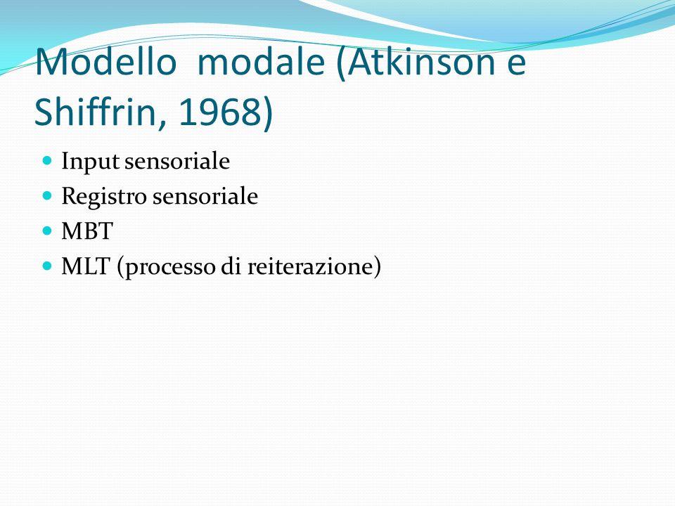 Modello modale (Atkinson e Shiffrin, 1968)
