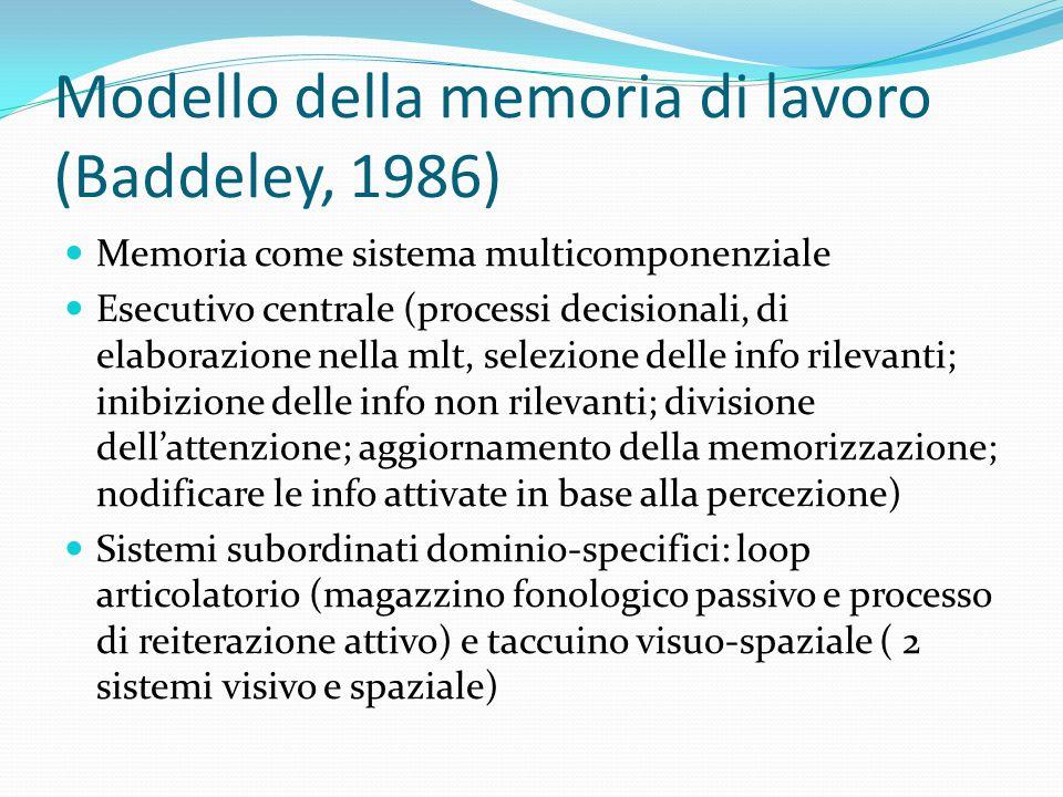 Modello della memoria di lavoro (Baddeley, 1986)
