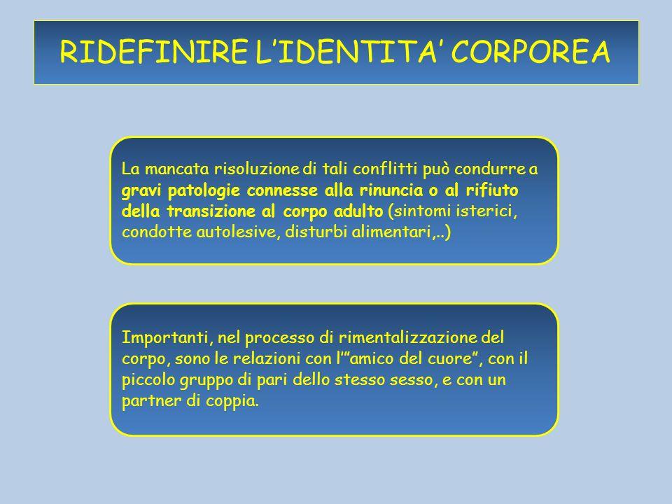RIDEFINIRE L'IDENTITA' CORPOREA