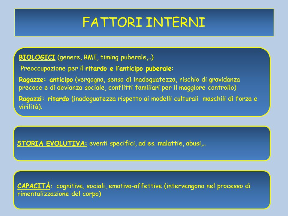FATTORI INTERNI BIOLOGICI (genere, BMI, timing puberale,..)