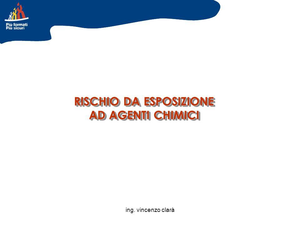 RISCHIO DA ESPOSIZIONE AD AGENTI CHIMICI