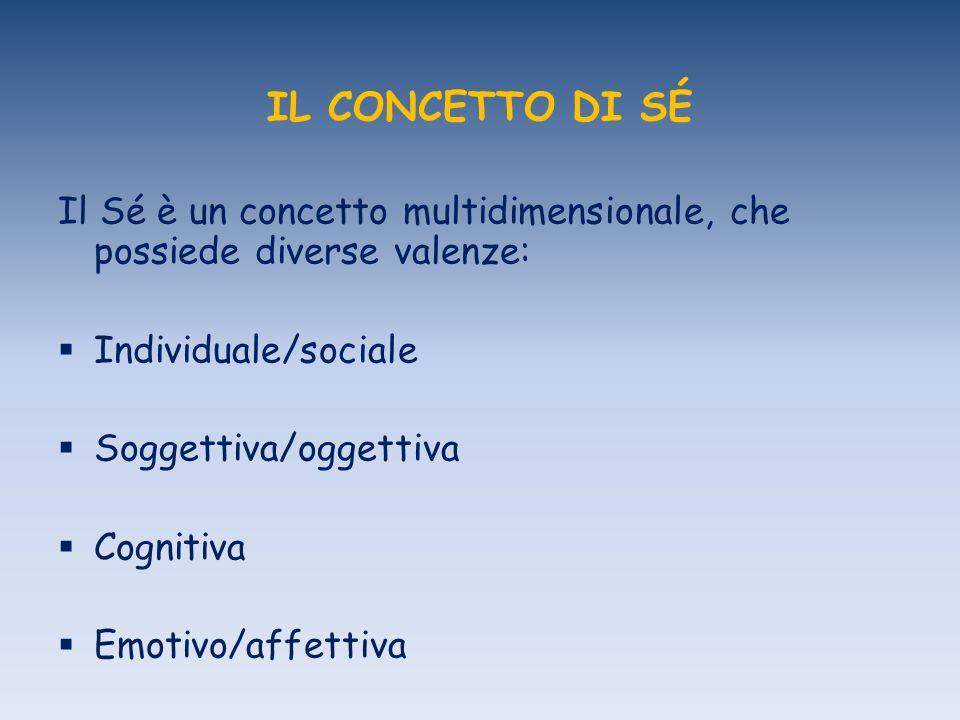 IL CONCETTO DI SÉ Il Sé è un concetto multidimensionale, che possiede diverse valenze: Individuale/sociale.