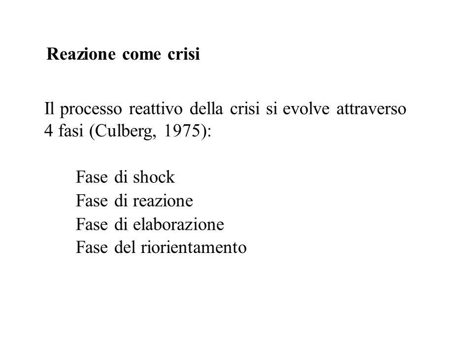 Reazione come crisi Il processo reattivo della crisi si evolve attraverso 4 fasi (Culberg, 1975):