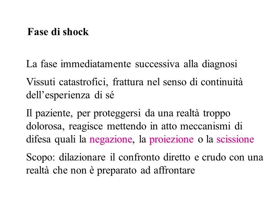 Fase di shock La fase immediatamente successiva alla diagnosi. Vissuti catastrofici, frattura nel senso di continuità dell'esperienza di sé.
