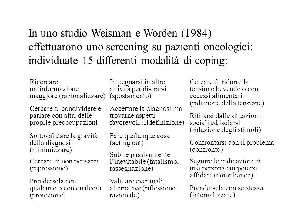 In uno studio Weisman e Worden (1984) effettuarono uno screening su pazienti oncologici: individuate 15 differenti modalità di coping: