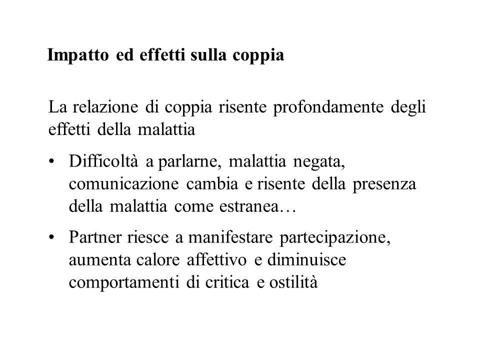 Impatto ed effetti sulla coppia