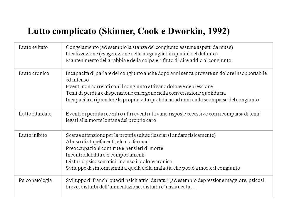 Lutto complicato (Skinner, Cook e Dworkin, 1992)