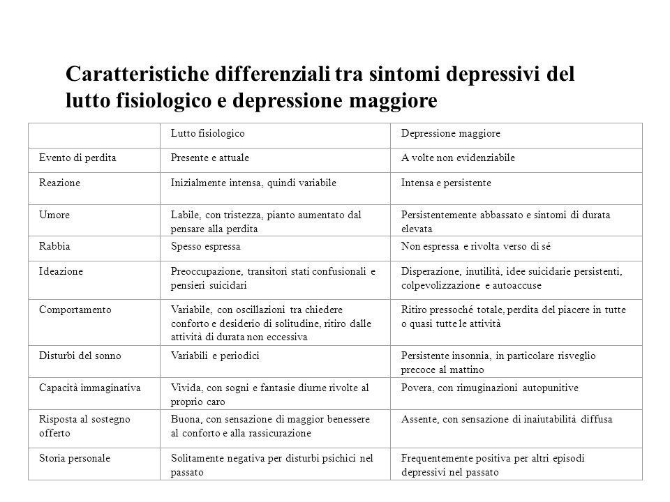 Caratteristiche differenziali tra sintomi depressivi del lutto fisiologico e depressione maggiore