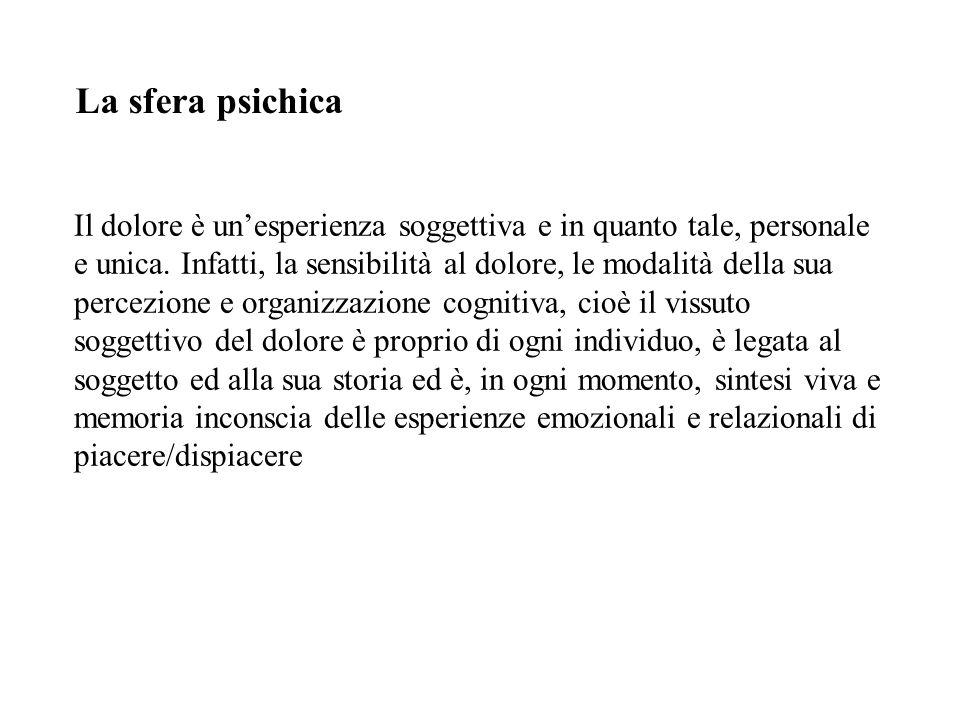 La sfera psichica