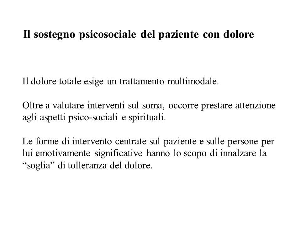 Il sostegno psicosociale del paziente con dolore