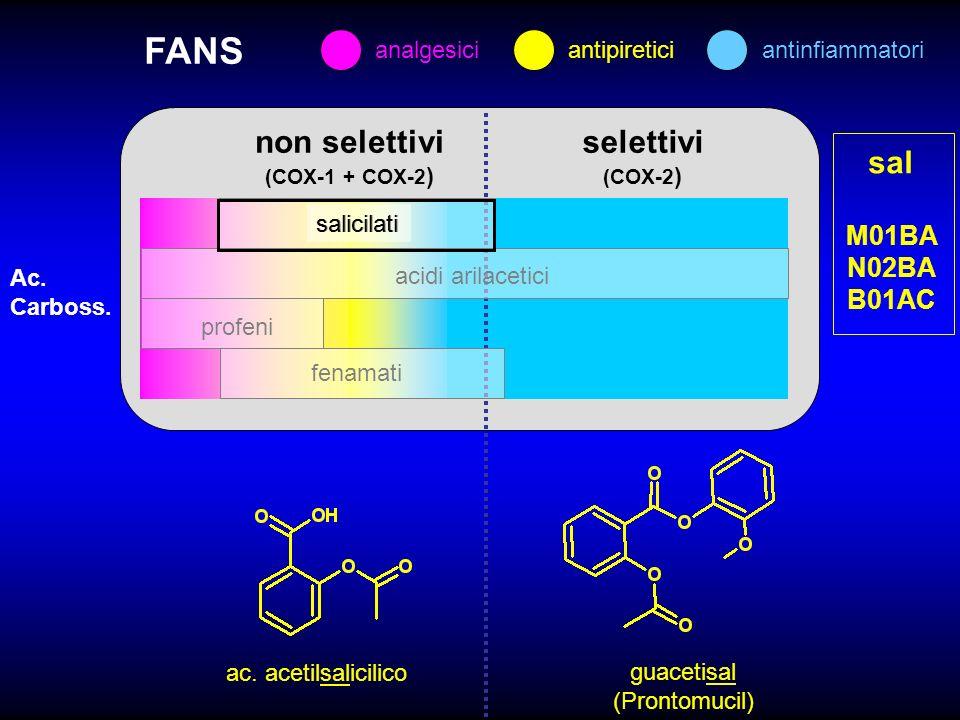 FANS non selettivi selettivi sal M01BA N02BA B01AC analgesici