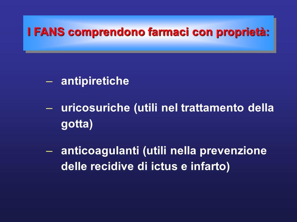 I FANS comprendono farmaci con proprietà: