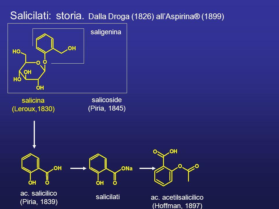 Salicilati: storia. Dalla Droga (1826) all'Aspirina® (1899)