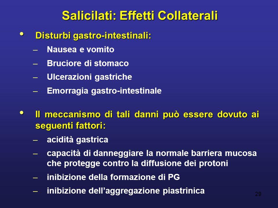 Salicilati: Effetti Collaterali