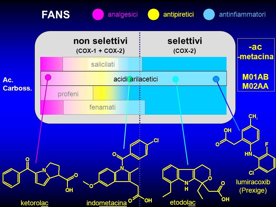 FANS non selettivi selettivi -ac M01AB M02AA analgesici antipiretici