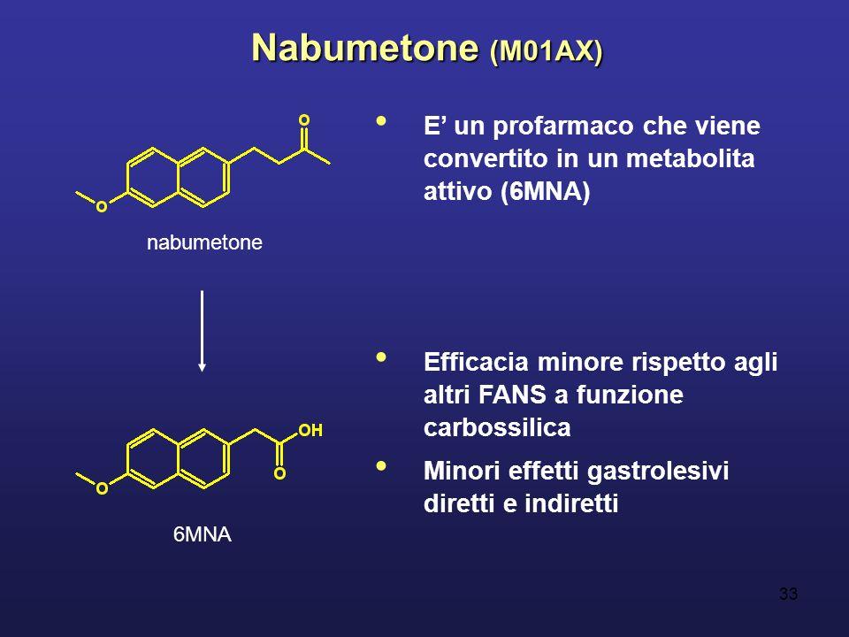 Nabumetone (M01AX) E' un profarmaco che viene convertito in un metabolita attivo (6MNA) nabumetone.