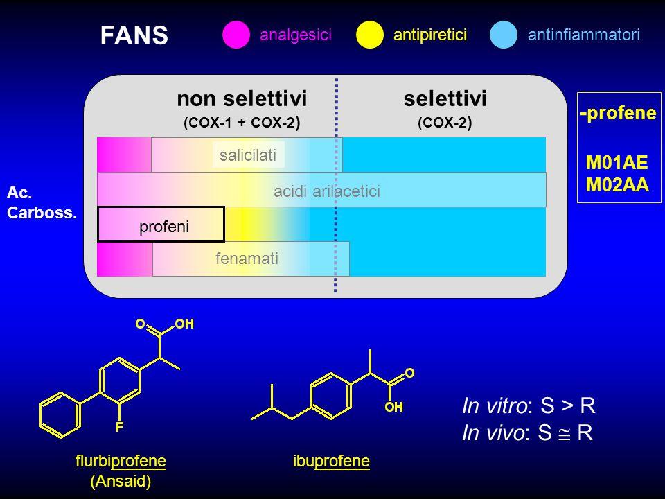 FANS non selettivi selettivi -profene In vitro: S > R