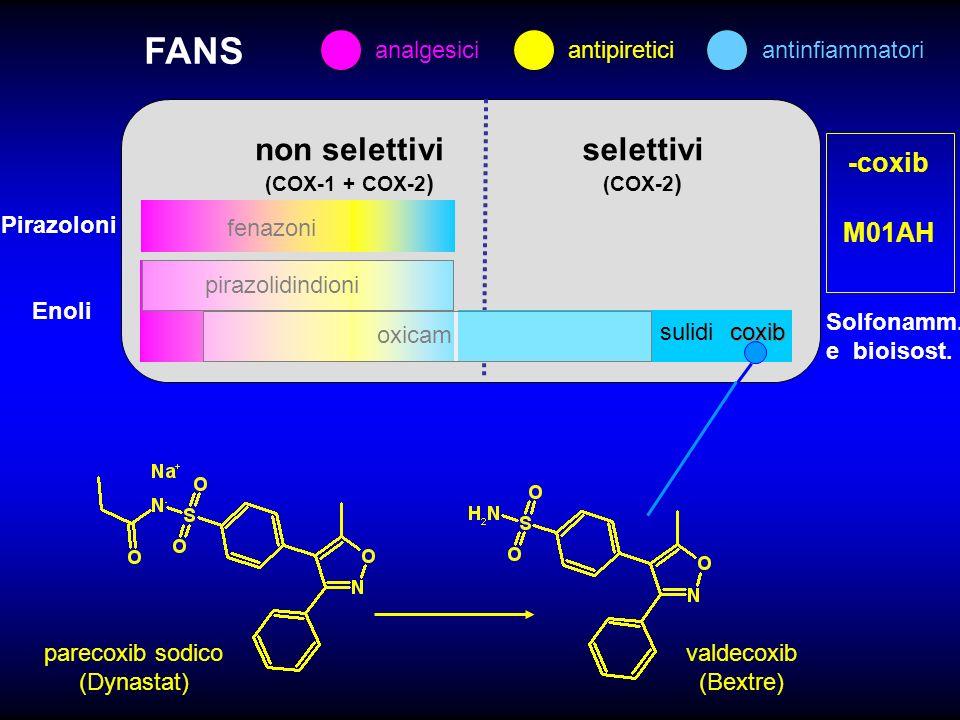 FANS non selettivi selettivi -coxib M01AH analgesici antipiretici