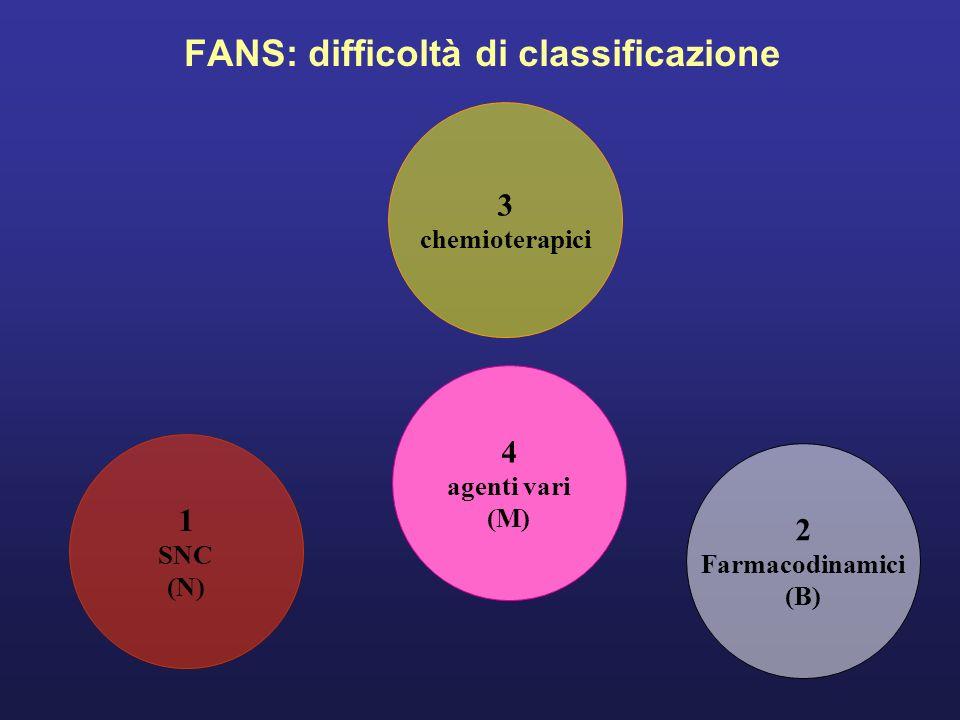 FANS: difficoltà di classificazione