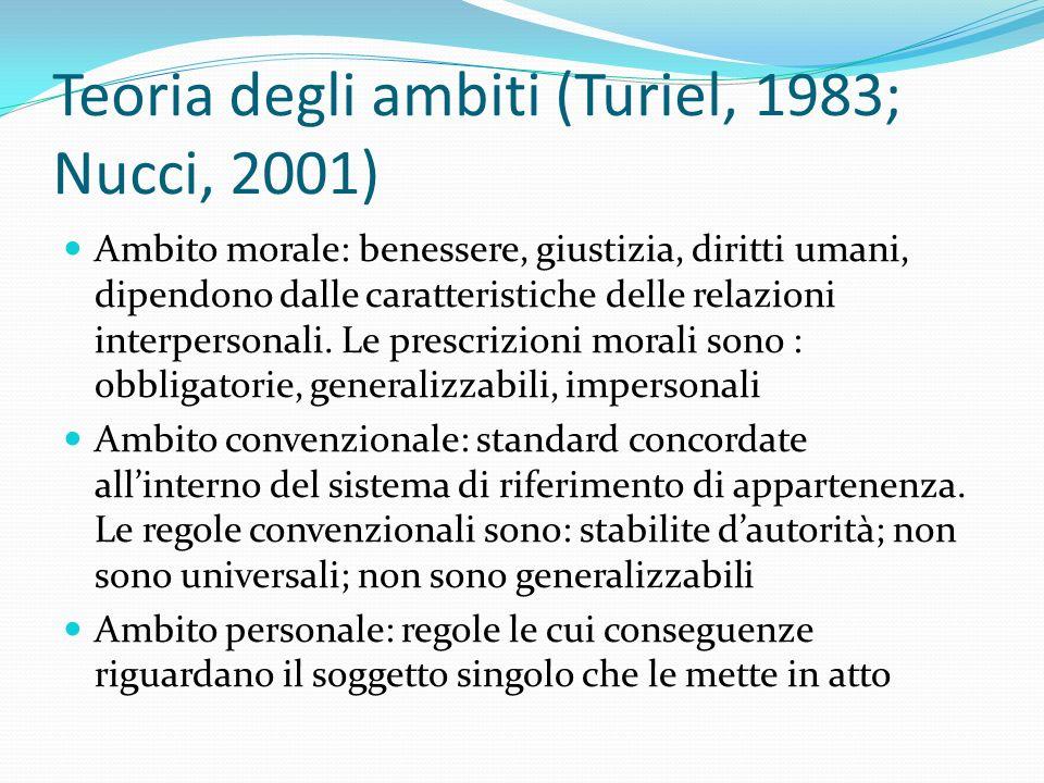 Teoria degli ambiti (Turiel, 1983; Nucci, 2001)