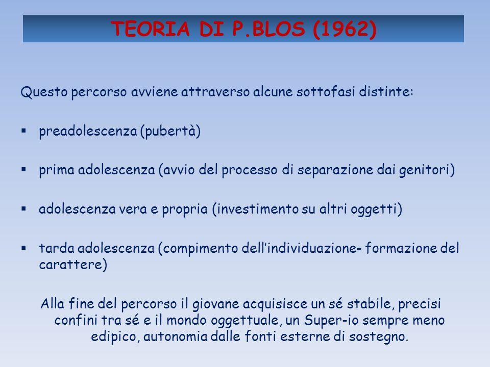 TEORIA DI P.BLOS (1962) Questo percorso avviene attraverso alcune sottofasi distinte: preadolescenza (pubertà)