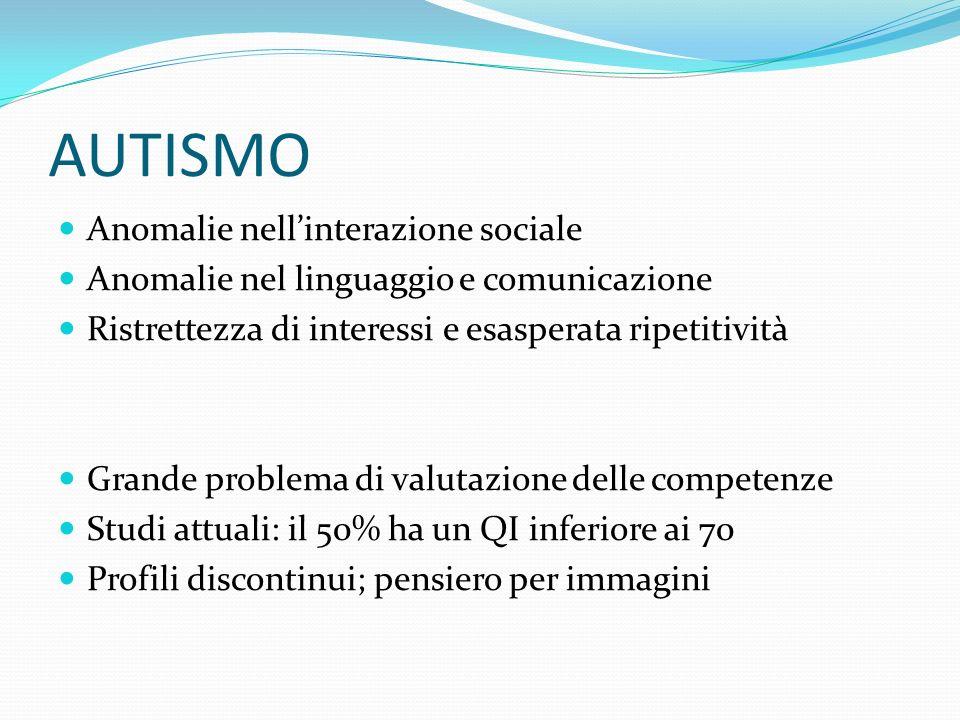 AUTISMO Anomalie nell'interazione sociale