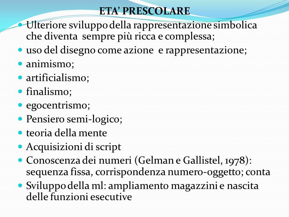ETA' PRESCOLARE Ulteriore sviluppo della rappresentazione simbolica che diventa sempre più ricca e complessa;