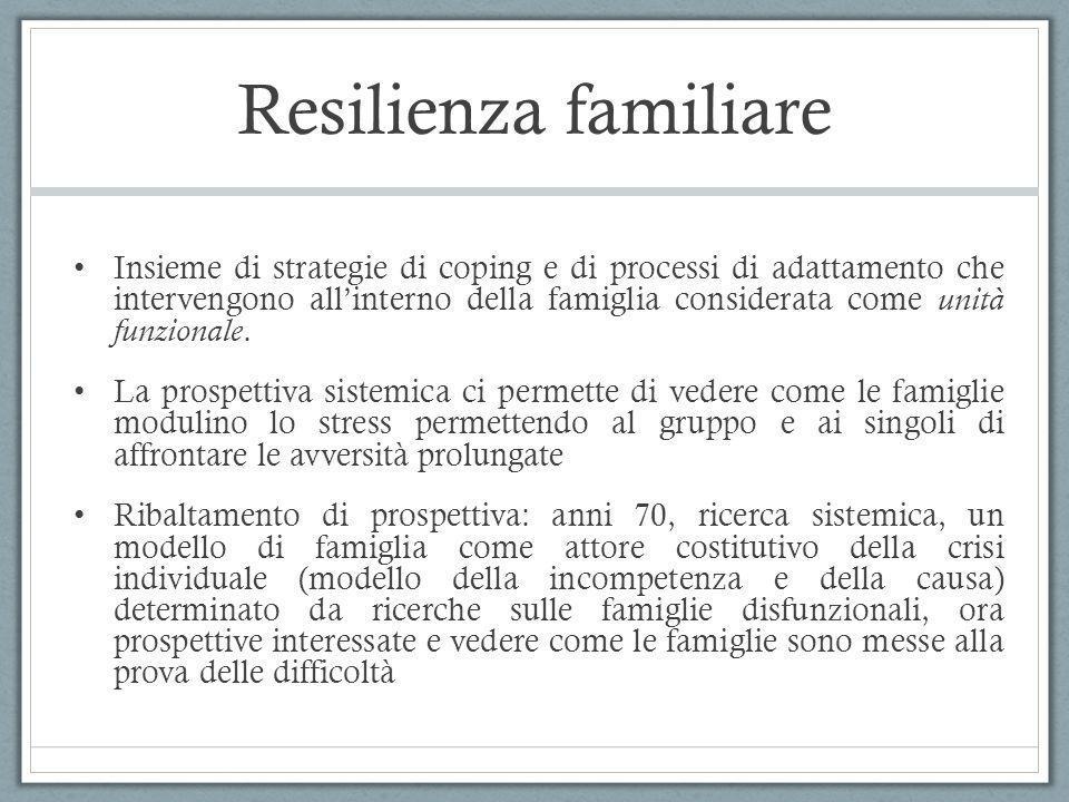 Resilienza familiare