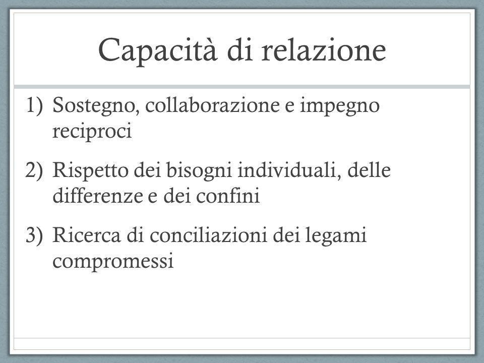 Capacità di relazione Sostegno, collaborazione e impegno reciproci