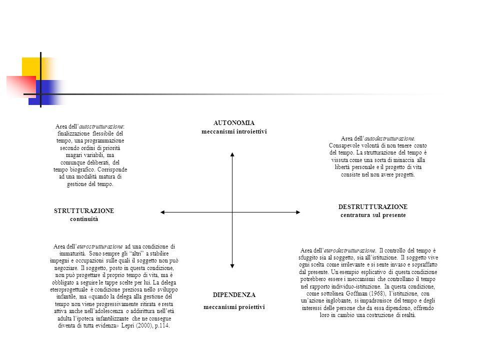 meccanismi introiettivi centratura sul presente meccanismi proiettivi